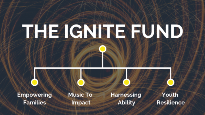 Ignite Fund